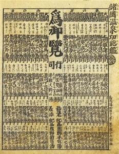Banzuke datant de 1851
